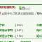 中国知网论文检测知网论文查重标准是多少?